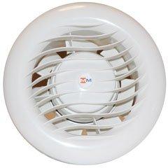 Вентиляторы для саун