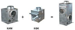 Принцип работы вентилятор КАМ с клапаном КФК