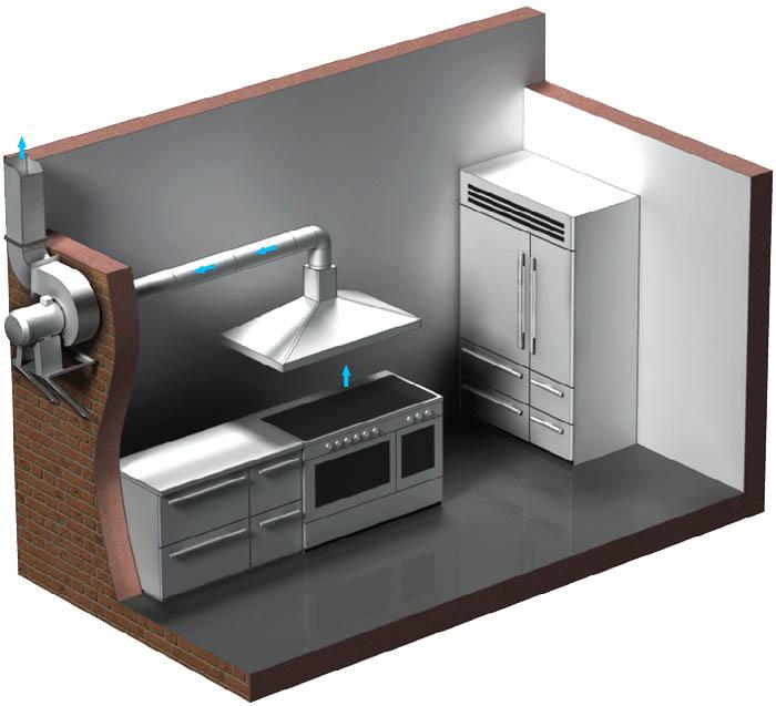 Вариант применения вентилятора ВЕНТС ВЦУН в общепите