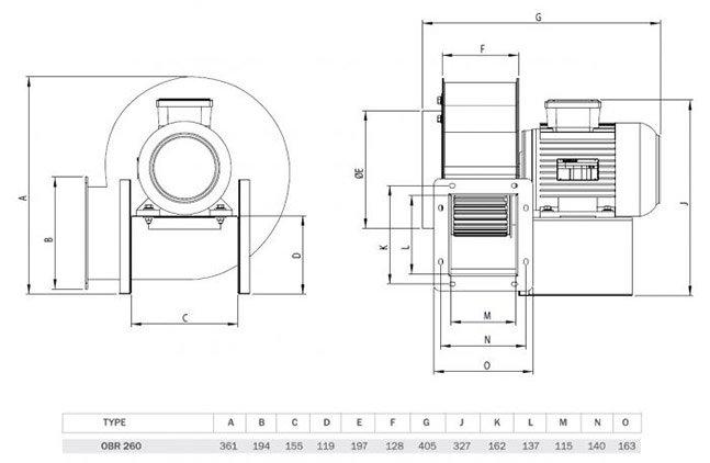 OBR 260М-2К радиальный вентилятор BAHCIVAN габариты