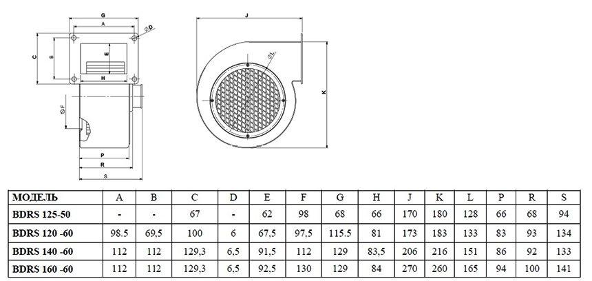 Радиальный вентилятор улитка BDRS